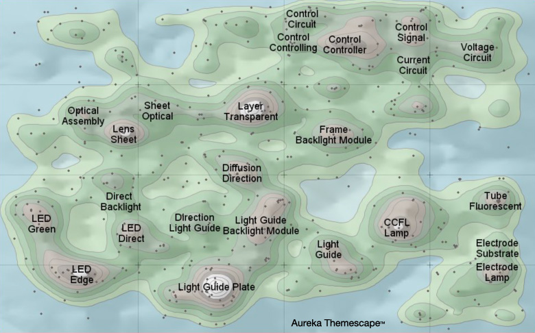 Example of a Themescape Map